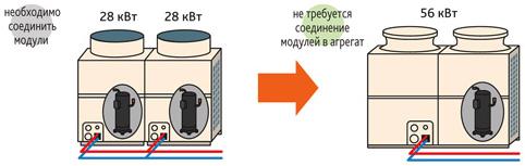 puhy-p250yjm-a инструкция